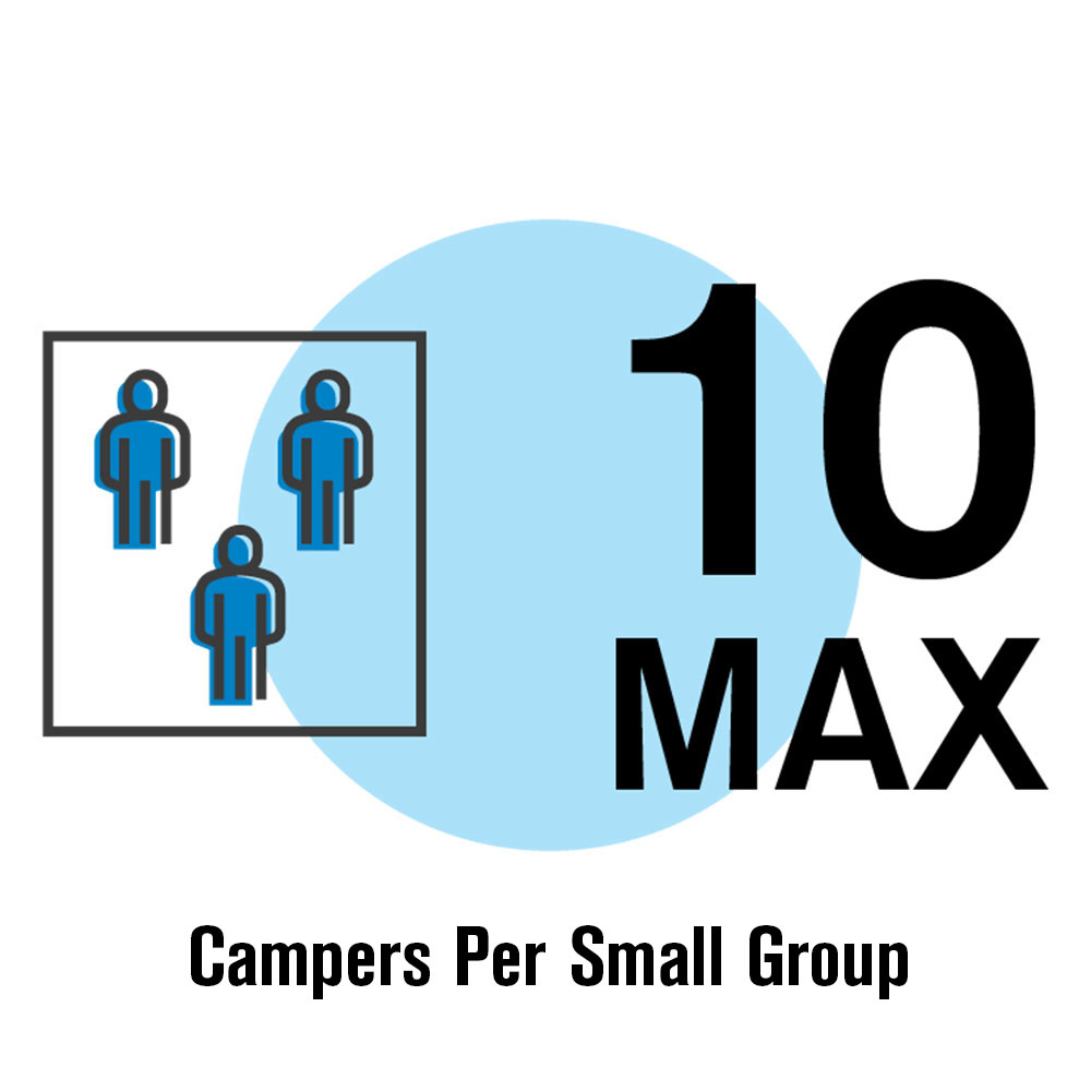 10 Campers Max per Group